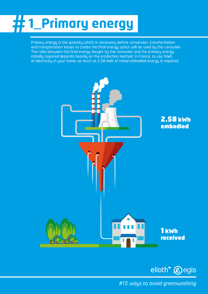 primary energy- infographie