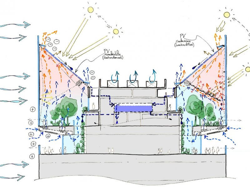 Tour montparnasse - conception Elioth -phase APS
